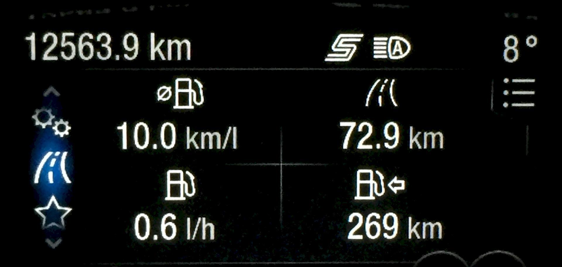 consumi Fiesta ST guida sportiva